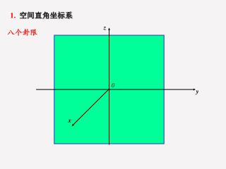 1. 空间直角坐标系