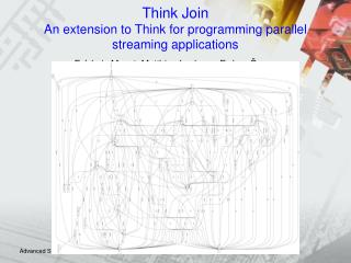 Think Join An extension to Think for programming parallel streaming applications