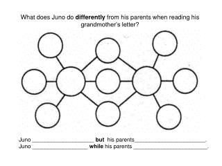 What does Juno do  differently  from his parents when reading his grandmother's letter?