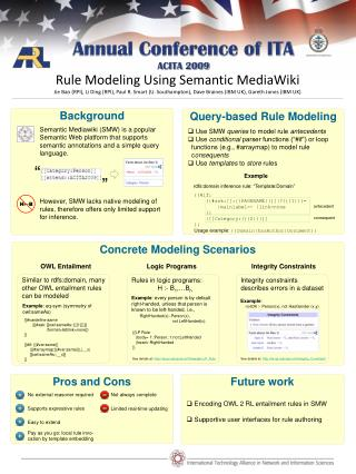 Query-based Rule Modeling