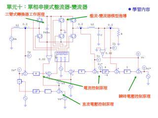 單元十:單相串接式整流器 - 變流器