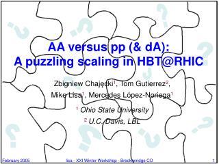AA versus pp (& dA): A puzzling scaling in HBT@RHIC