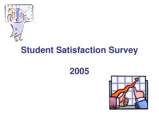 Student Satisfaction Survey  2005