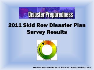2011 Skid Row Disaster Plan  Survey Results