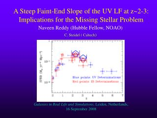A Steep Faint-End Slope of the UV LF at z~2-3: Implications for the Missing Stellar Problem