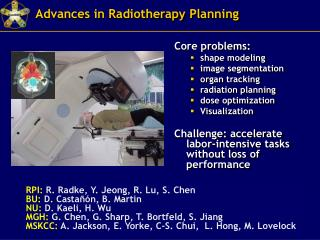 Advances in Radiotherapy Planning