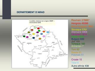 Localités urbaines de la région DKMT – recencement 2002