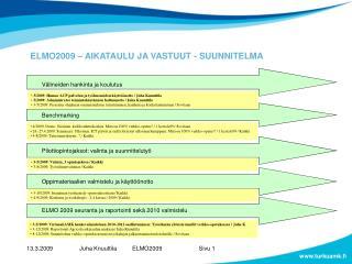 ELMO2009 – AIKATAULU JA VASTUUT - SUUNNITELMA