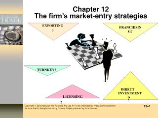 Chapter 12 The firm's market-entry strategies