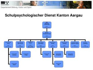 Schulpsychologischer Dienst Kanton Aargau