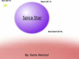 Spica Star