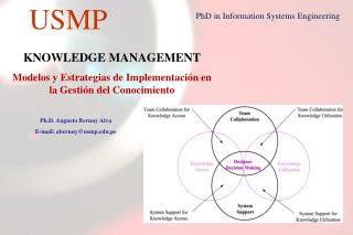 KNOWLEDGE MANAGEMENT Modelos y Estrategias de Implementación en la Gestión del Conocimiento