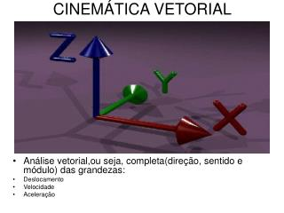 CINEM TICA VETORIAL