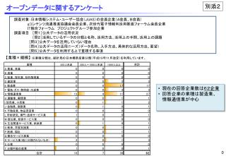 調査対象:日本情報システム・ユーザー協会( JUAS )の会員企業(A会員、B会員) g コンテンツ流通推進協議会会員企業、次世代電子情報利活用推進フォーラム会員企業