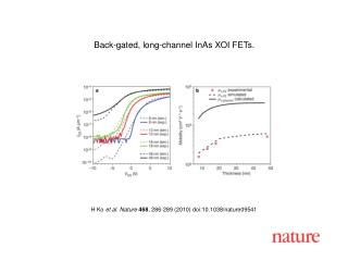 H Ko  et al. Nature 468 , 286-289 (2010) doi:10.1038/nature09541