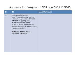 Maklumbalas  Mesyuarat  PKN dgn FMS bil1/2013