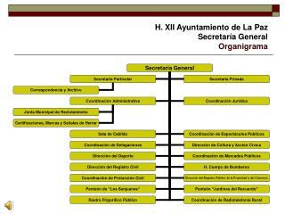 H. XII Ayuntamiento de La Paz Secretar a General Organigrama