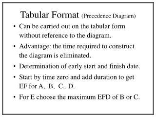 Tabular Format  (Precedence Diagram)