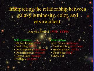 Interpreting the relationship between galaxy luminosity, color, and environment.