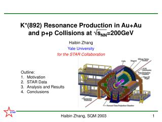K*(892) Resonance Production in Au+Au and p+p Collisions at  s NN =200GeV