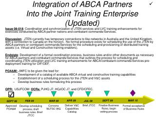 Integration of ABCA Partners Into the Joint Training Enterprise (Updated)
