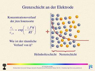 Grenzschicht an der Elektrode