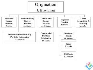 Origination J. Blachman