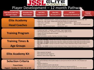 Player Development – 12 month Pathway