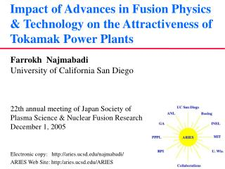 Impact of Advances in Fusion Physics & Technology on the Attractiveness of Tokamak Power Plants