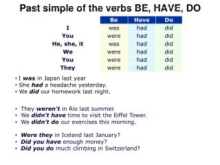 Past simple of the verbs BE, HAVE, DO