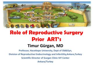 Role of Reproductive Surgery Prior  ART�s