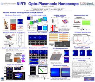 NIRT:  Opto-Plasmonic Nanoscope