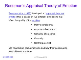 Roseman s Appraisal Theory of Emotion