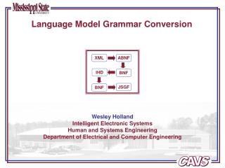 Language Model Grammar Conversion