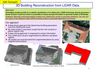 3D Building Reconstruction from LiDAR Data.