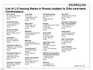 List of L/C Issuing Banks in Russia (subject to ZIAs core-bank Confirmation)