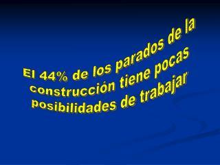 El 44% de los parados de la  construcción tiene pocas  posibilidades de trabajar