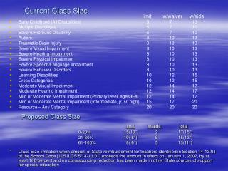 Current Class Size