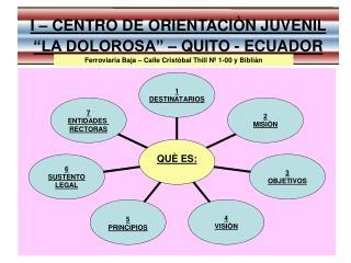 "I – CENTRO DE ORIENTACIÒN JUVENIL ""LA DOLOROSA"" – QUITO - ECUADOR"
