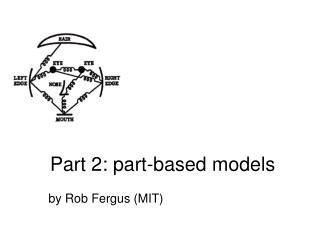 Part 2: part-based models