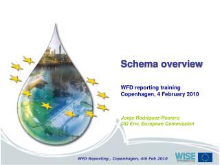 Schema overview WFD  reporting  training Copenhagen , 4  February  2010
