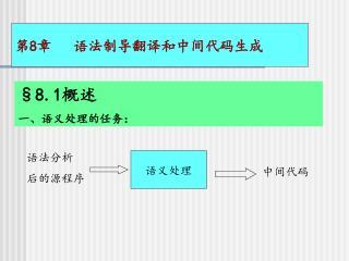 第 8 章   语法制导翻译和中间代码生成