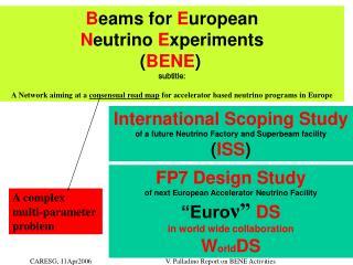 B eams for  E uropean N eutrino  E xperiments  ( BENE ) subtitle: