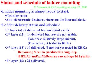 Status and schedule of ladder mounting