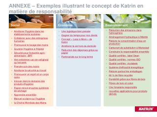 ANNEXE–Exemples illustrant le concept de Katrin en matière de responsabilité