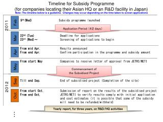 9 th (Wed)          	Subsidy programme launched