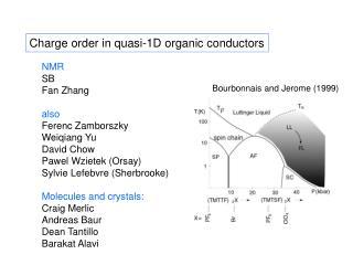 NMR SB Fan Zhang also Ferenc Zamborszky Weiqiang Yu David Chow Pawel Wzietek (Orsay)
