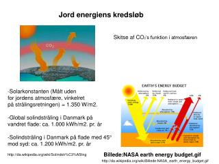 Billede:NASA earth energy budget.gif