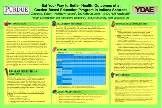Eat Your Way to Better Health: Outcomes of a  Garden-Based Education Program in Indiana Schools