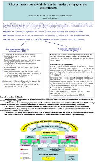 R sodys : association sp cialis e dans les troubles du langage et des apprentissages